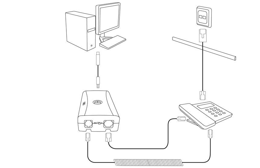 Pico handset aansluiting